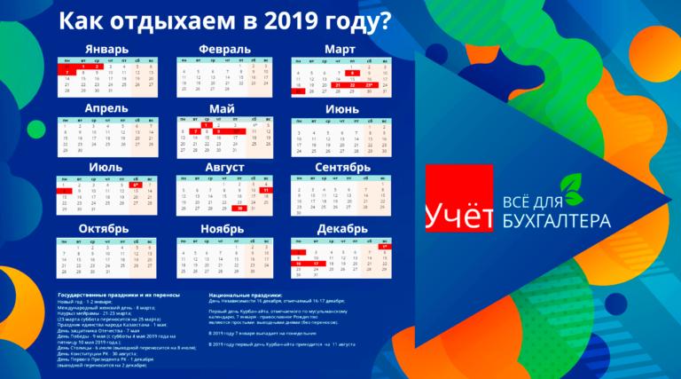 Как казахстанцы отдыхают в 2019 году